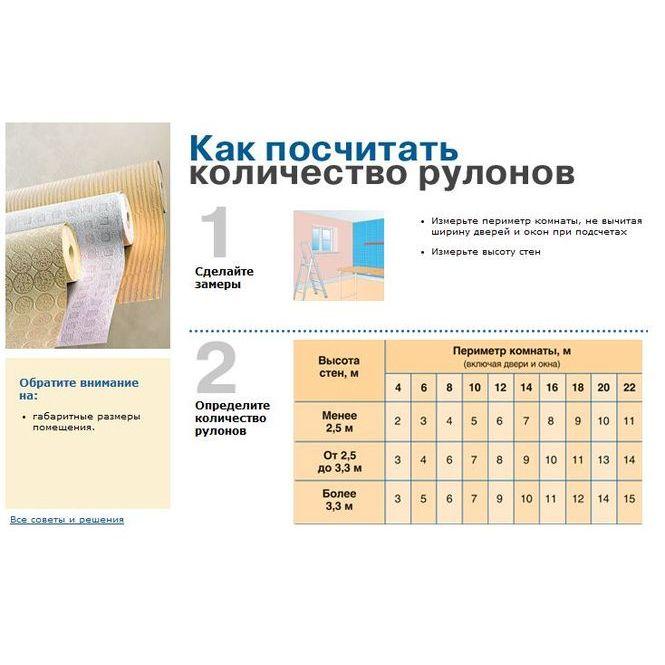 kak-pravilno-kleit-steklooboi-13